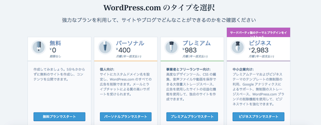wordpress.comページ下層